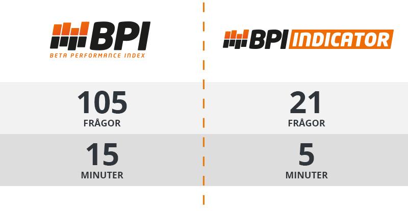BPI Indicator